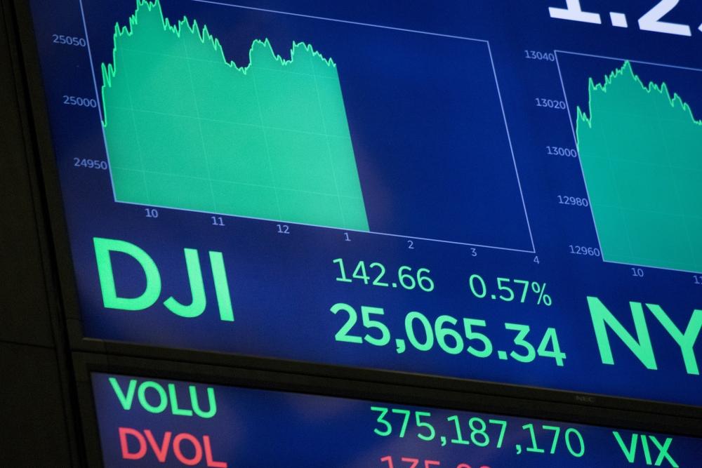 Dow Jones упал