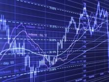 Рынок акций РФ, рост